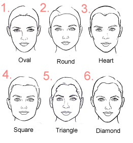 hairstyles for your face shape chic models